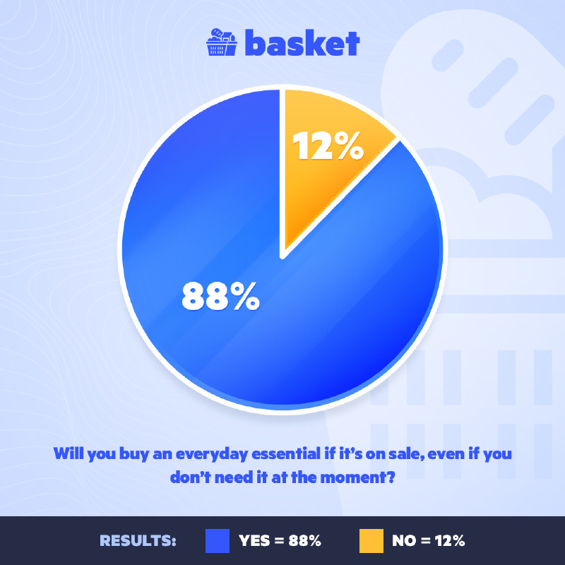 basket infographic